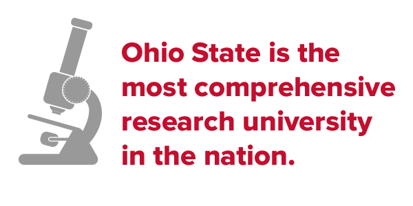 The Ohio State University is the Most Comprehensive Research University in the United States.